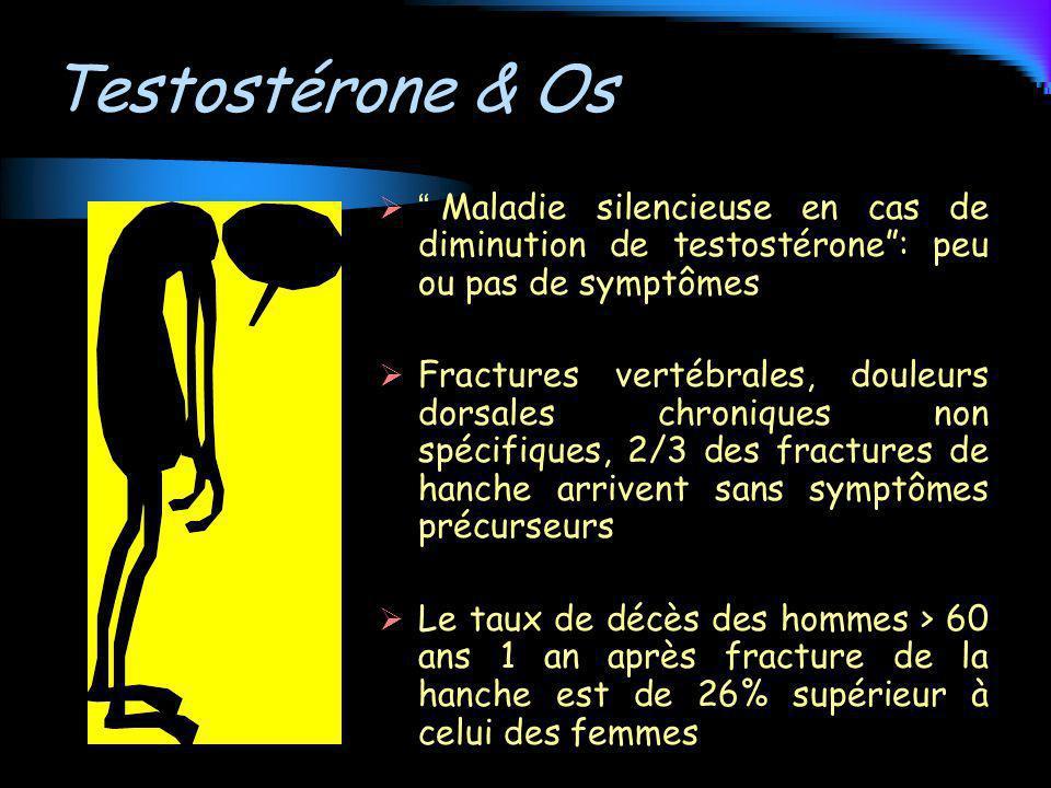 Testostérone & Os Maladie silencieuse en cas de diminution de testostérone : peu ou pas de symptômes.