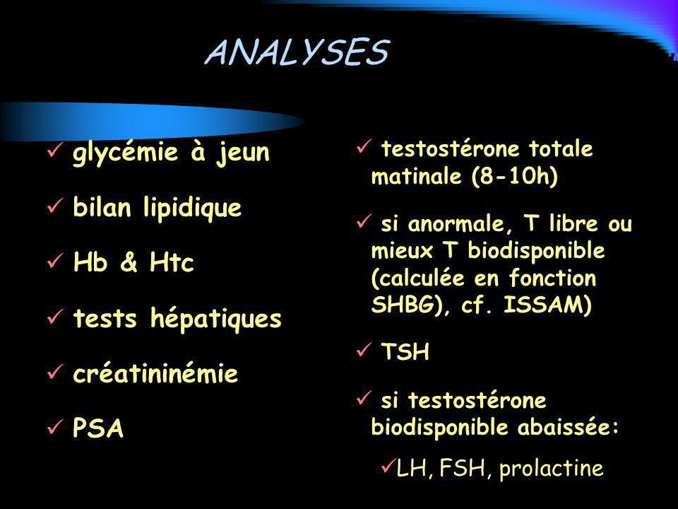 ANALYSES glycémie à jeun bilan lipidique Hb & Htc tests hépatiques
