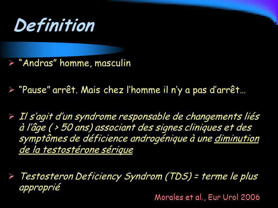 Definition Andras homme, masculin