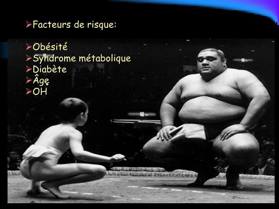 Facteurs de risque: Obésité Syndrome métabolique Diabète Âge OH