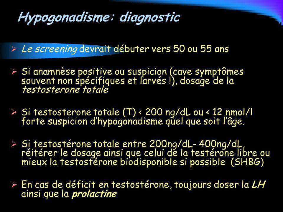 Hypogonadisme: diagnostic