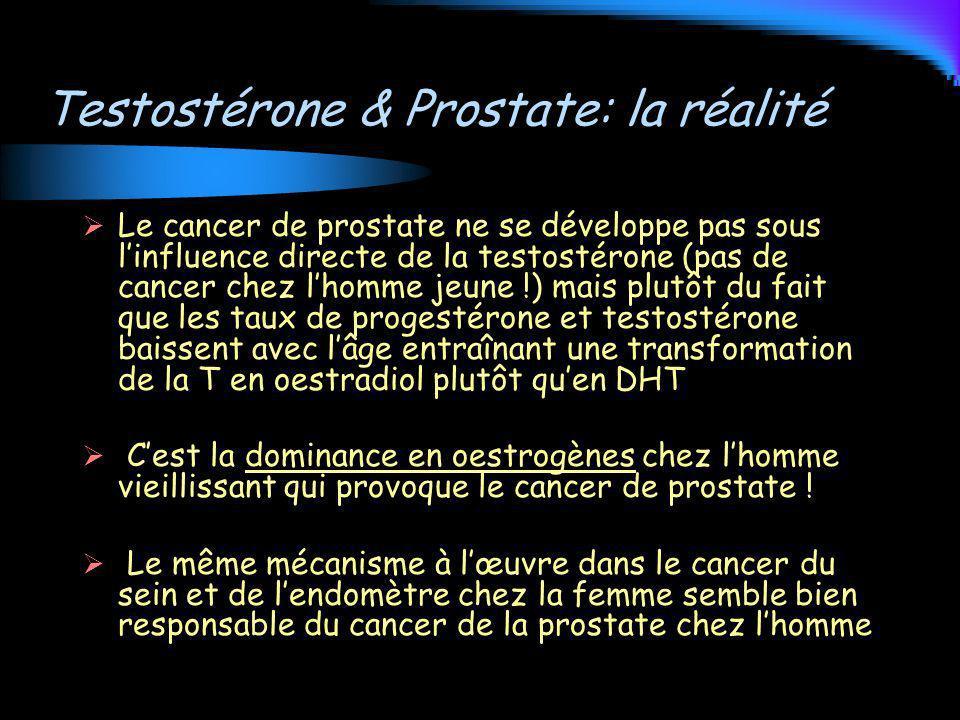 Testostérone & Prostate: la réalité
