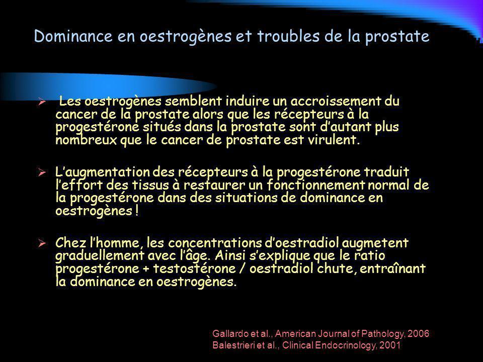 Dominance en oestrogènes et troubles de la prostate