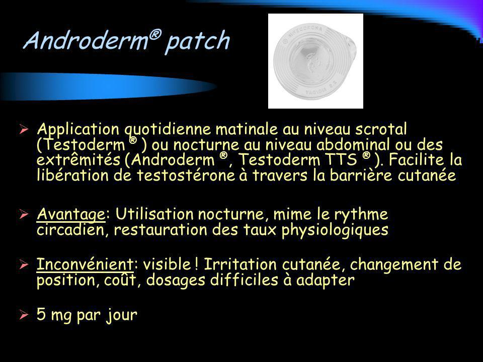 Androderm® patch