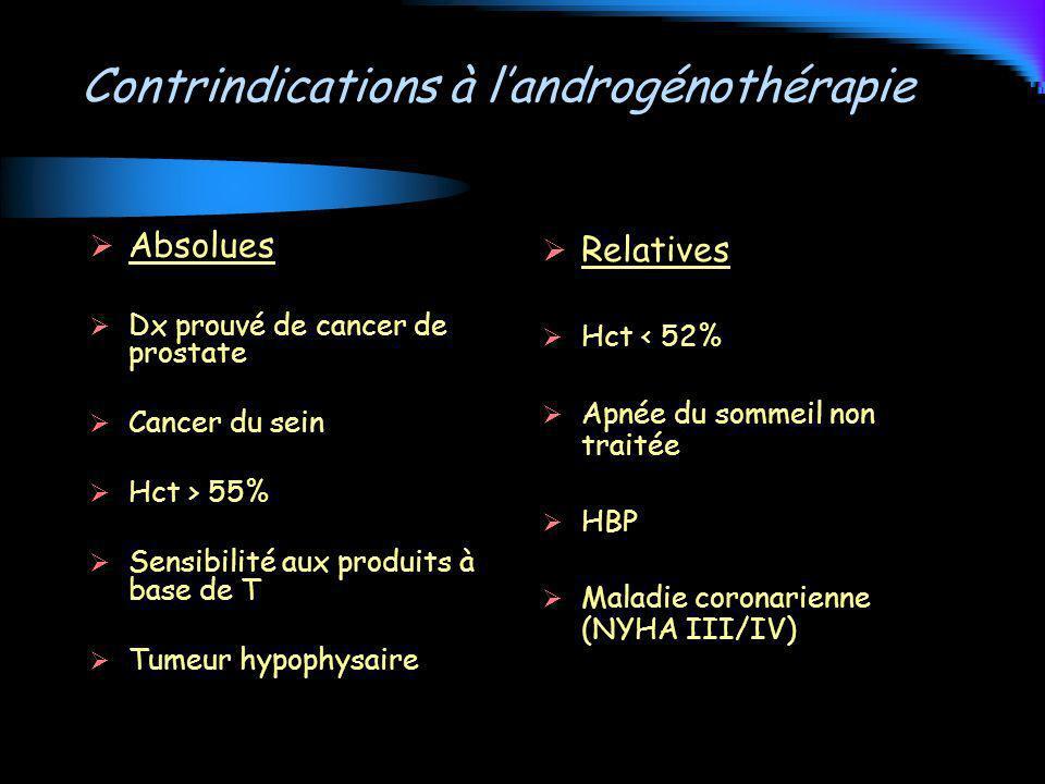 Contrindications à l'androgénothérapie
