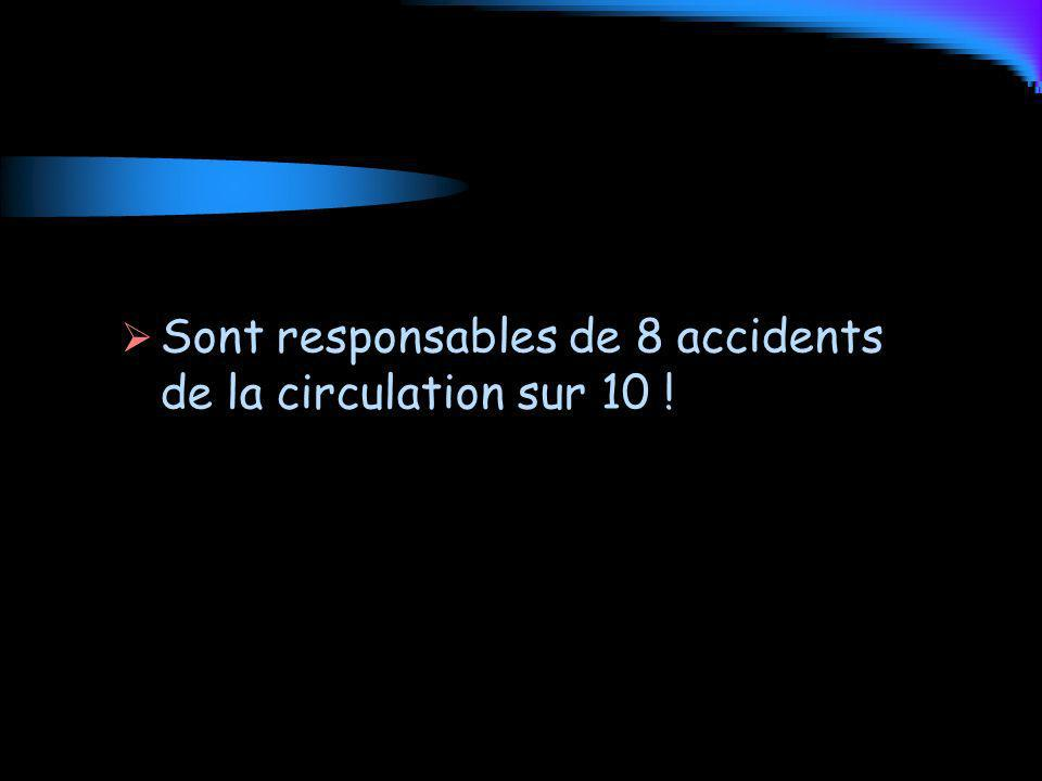 Sont responsables de 8 accidents de la circulation sur 10 !