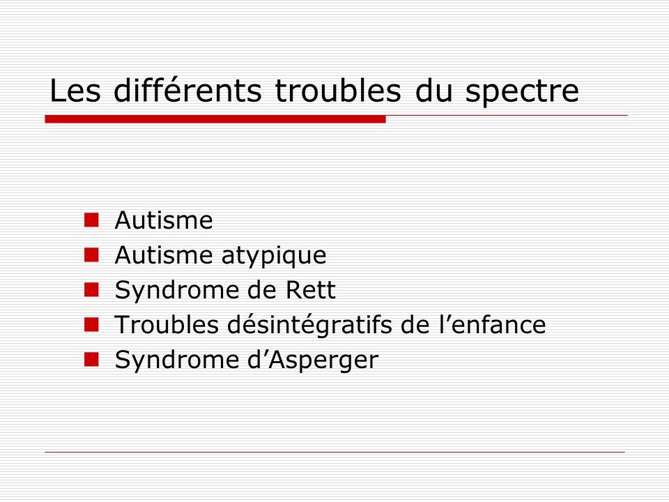 Les différents troubles du spectre