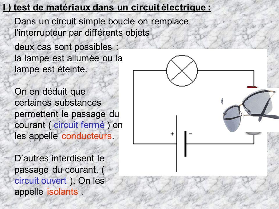 I ) test de matériaux dans un circuit électrique :