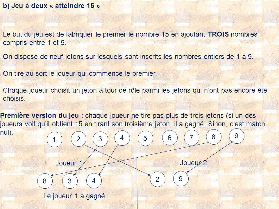 b) Jeu à deux « atteindre 15 »