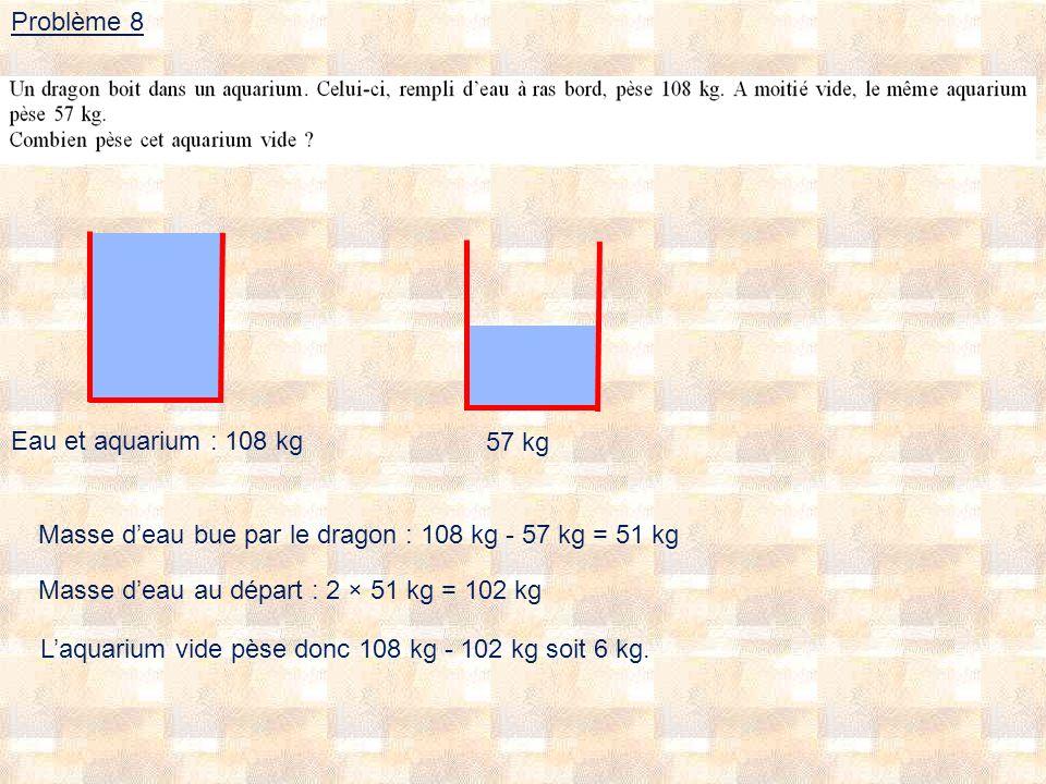 Problème 8 Eau et aquarium : 108 kg. 57 kg. Masse d'eau bue par le dragon : 108 kg - 57 kg = 51 kg.