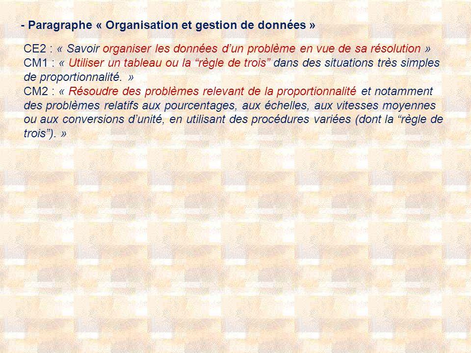 - Paragraphe « Organisation et gestion de données »