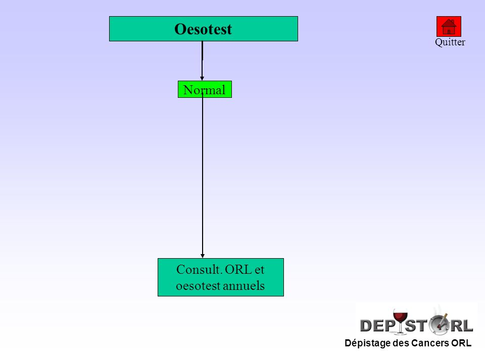 Oesotest Normal Consult. ORL et oesotest annuels Quitter