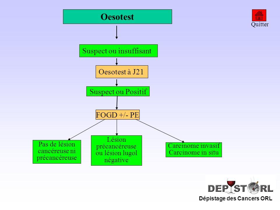 Oesotest Suspect ou insuffisant Oesotest à J21 Suspect ou Positif