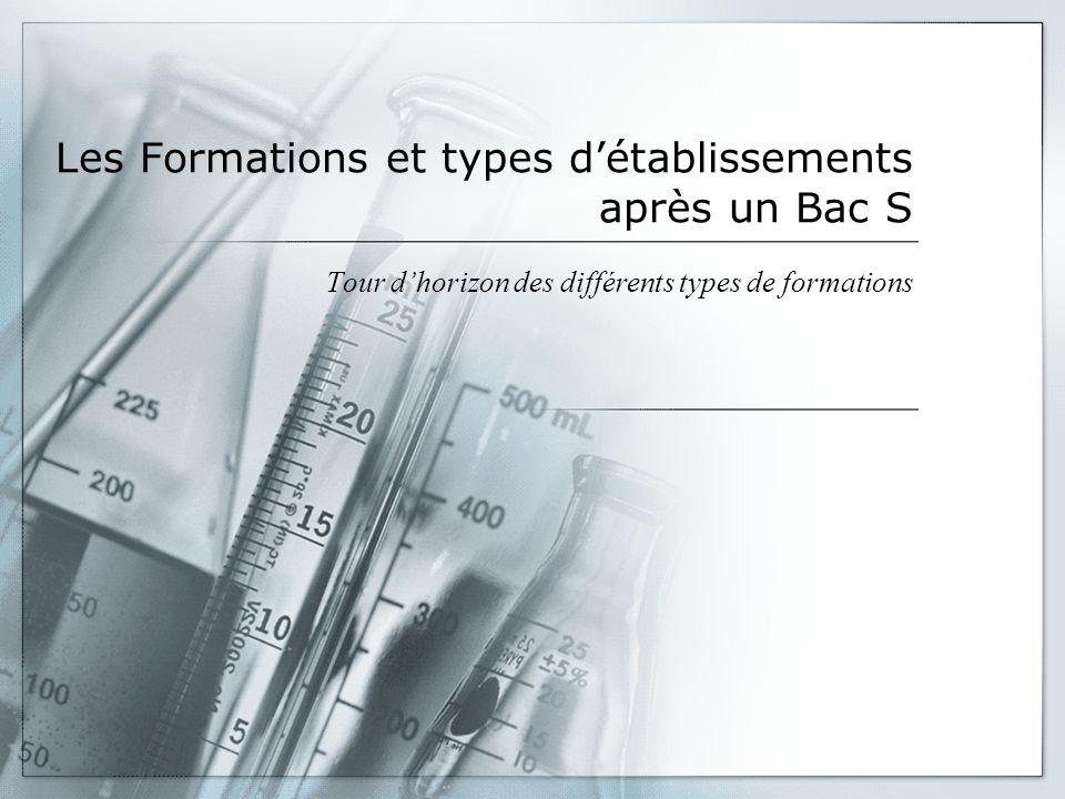 Les Formations et types d'établissements après un Bac S