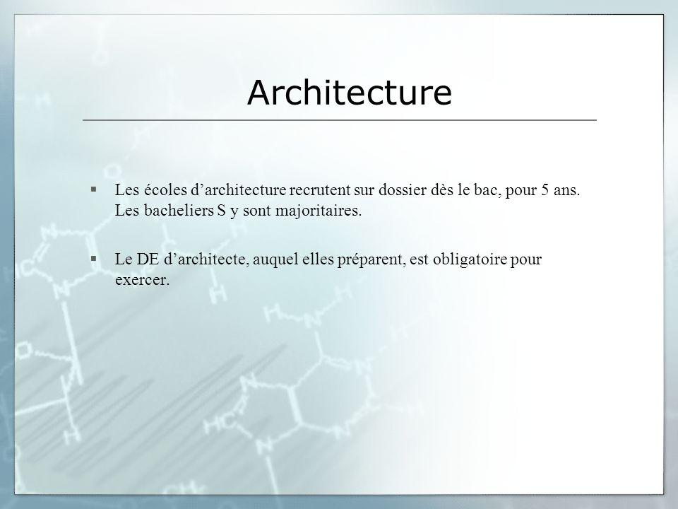 Architecture Les écoles d'architecture recrutent sur dossier dès le bac, pour 5 ans. Les bacheliers S y sont majoritaires.