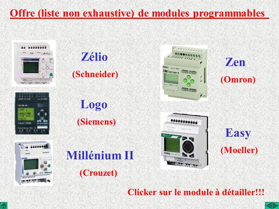Zélio Zen Logo Easy Millénium II