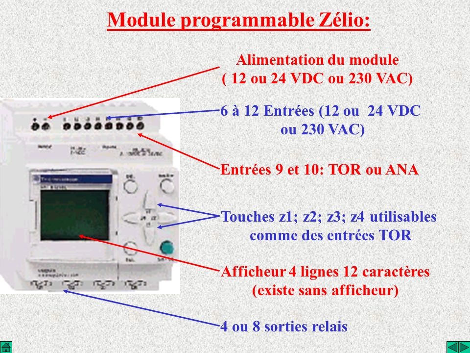 Module programmable Zélio: