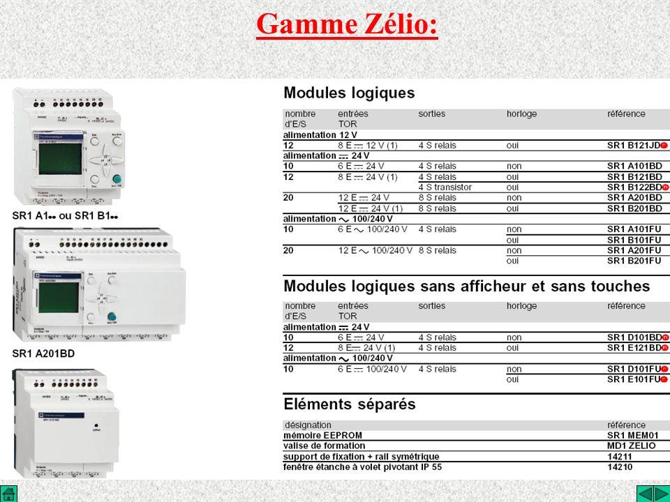 Gamme Zélio: