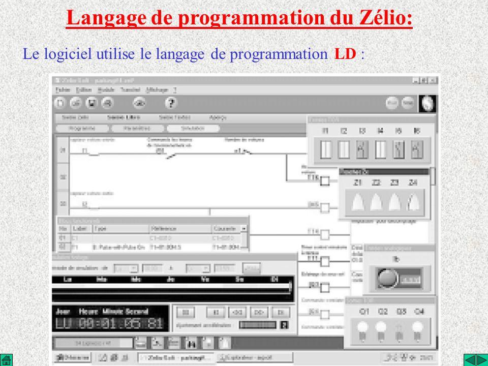 Langage de programmation du Zélio: