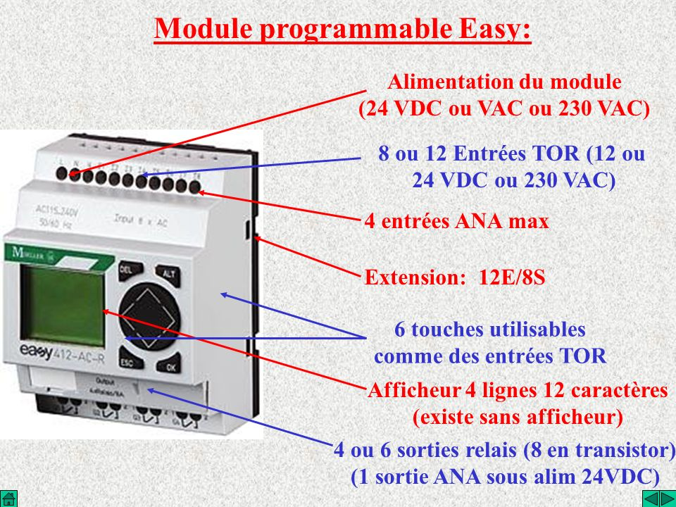 Module programmable Easy: