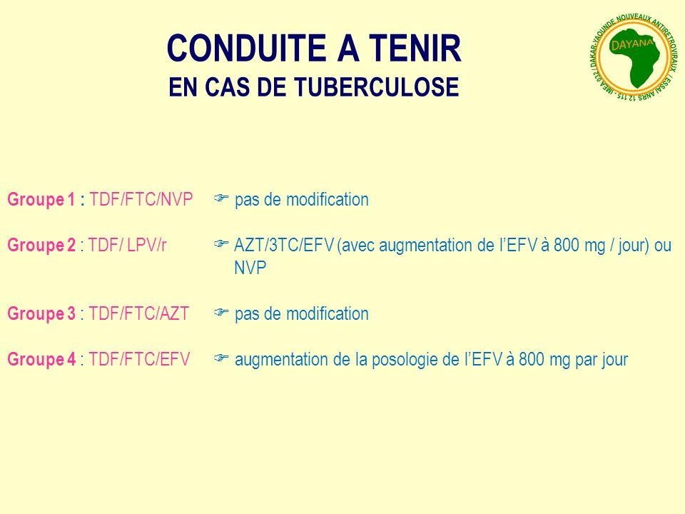 CONDUITE A TENIR EN CAS DE TUBERCULOSE