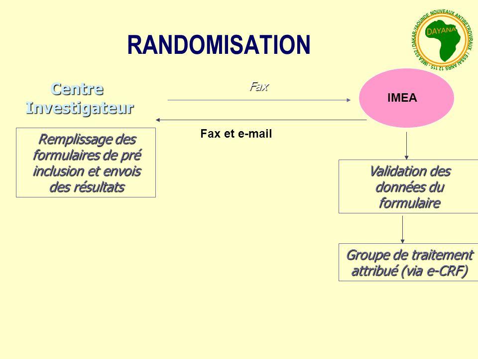 RANDOMISATION Centre Investigateur