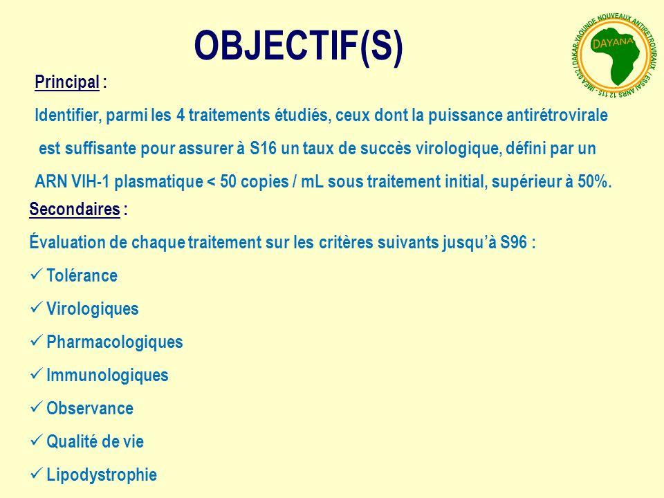 OBJECTIF(S) Principal :