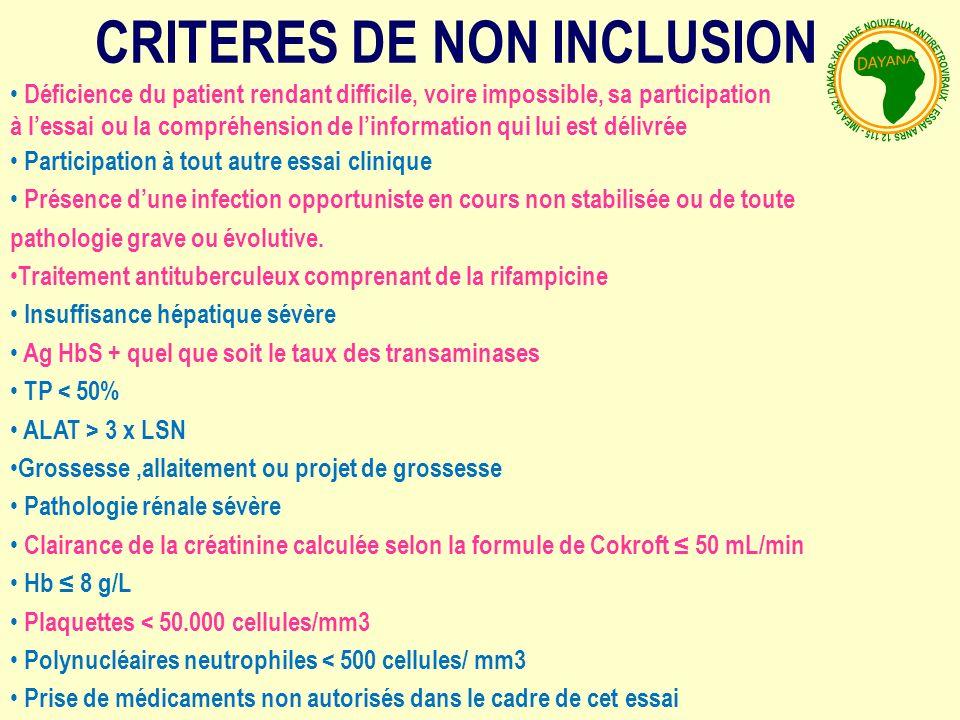 CRITERES DE NON INCLUSION