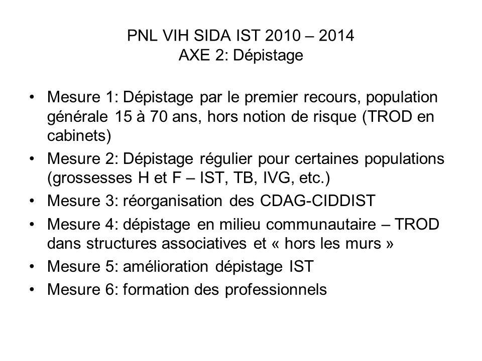 PNL VIH SIDA IST 2010 – 2014 AXE 2: Dépistage