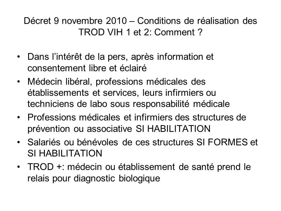Décret 9 novembre 2010 – Conditions de réalisation des TROD VIH 1 et 2: Comment