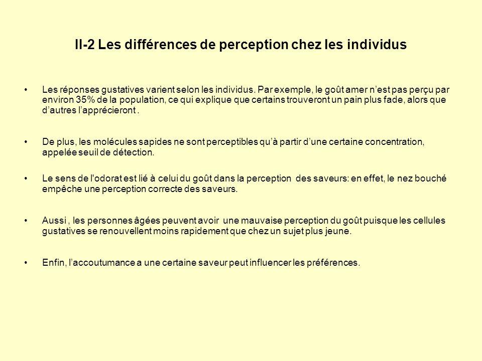 II-2 Les différences de perception chez les individus
