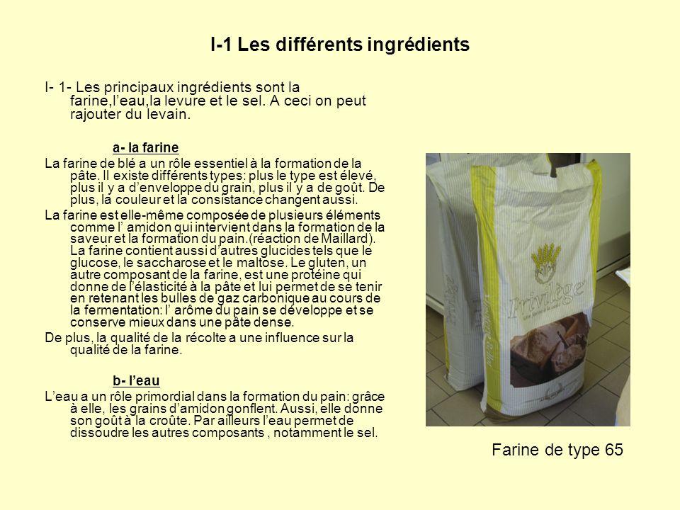 I-1 Les différents ingrédients