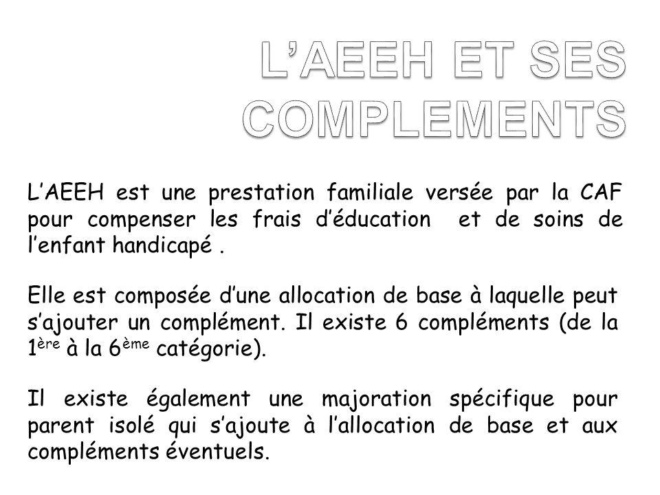 L'AEEH ET SES COMPLEMENTS