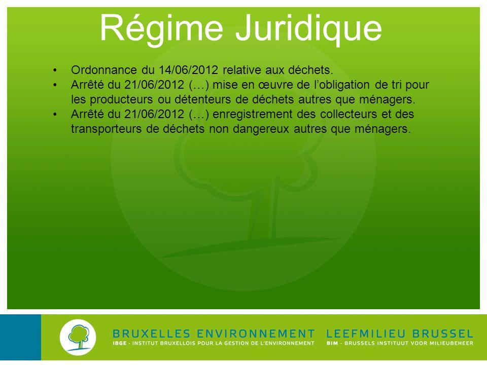 Régime Juridique Ordonnance du 14/06/2012 relative aux déchets.