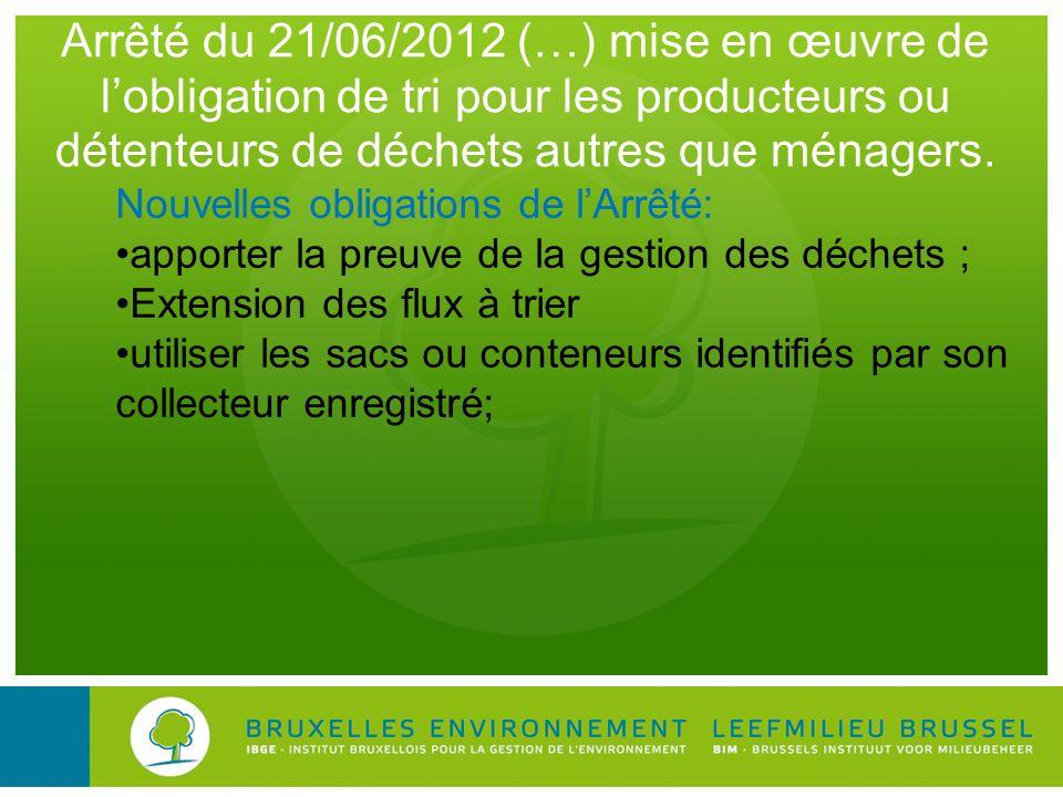 Arrêté du 21/06/2012 (…) mise en œuvre de l'obligation de tri pour les producteurs ou détenteurs de déchets autres que ménagers.