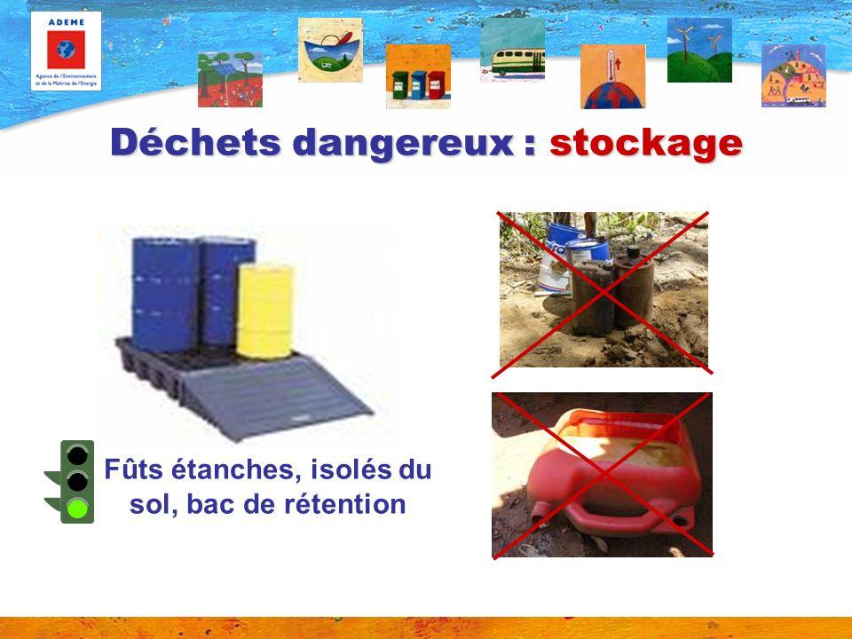 Déchets dangereux : stockage