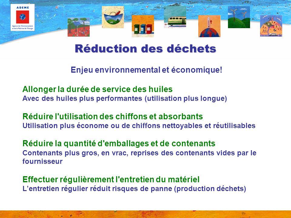 Enjeu environnemental et économique!