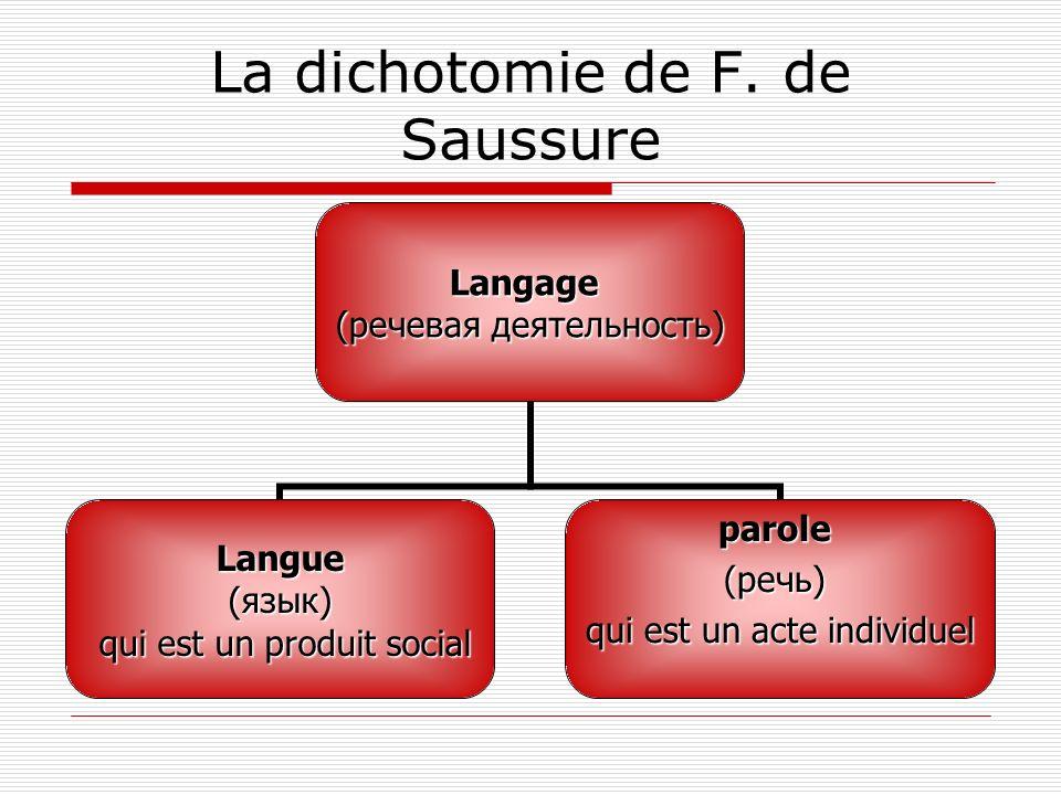 La dichotomie de F. de Saussure