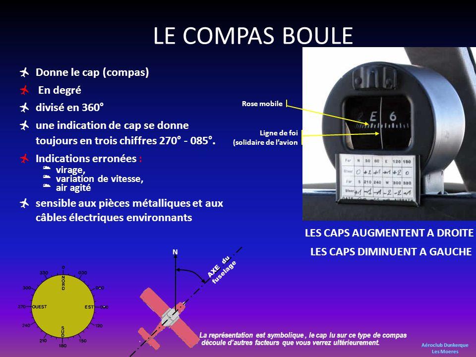 LE COMPAS BOULE Donne le cap (compas) En degré divisé en 360°