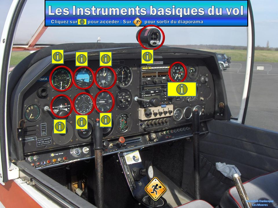 Les Instruments basiques du vol