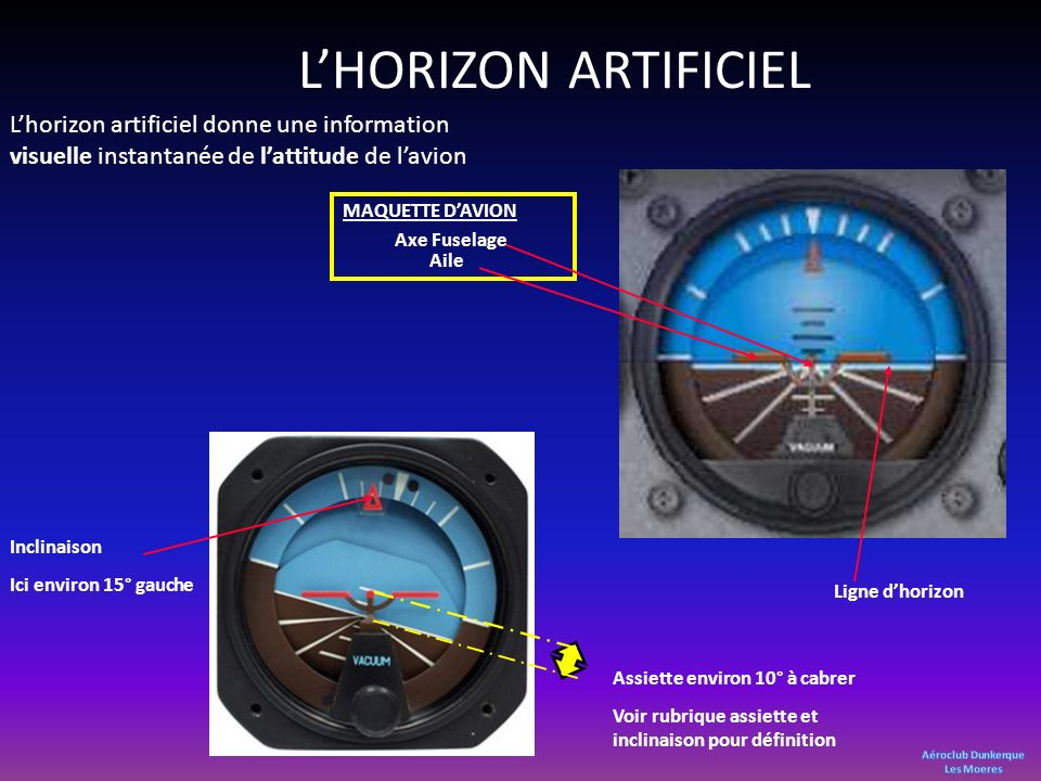 L'HORIZON ARTIFICIEL L'horizon artificiel donne une information visuelle instantanée de l'attitude de l'avion.