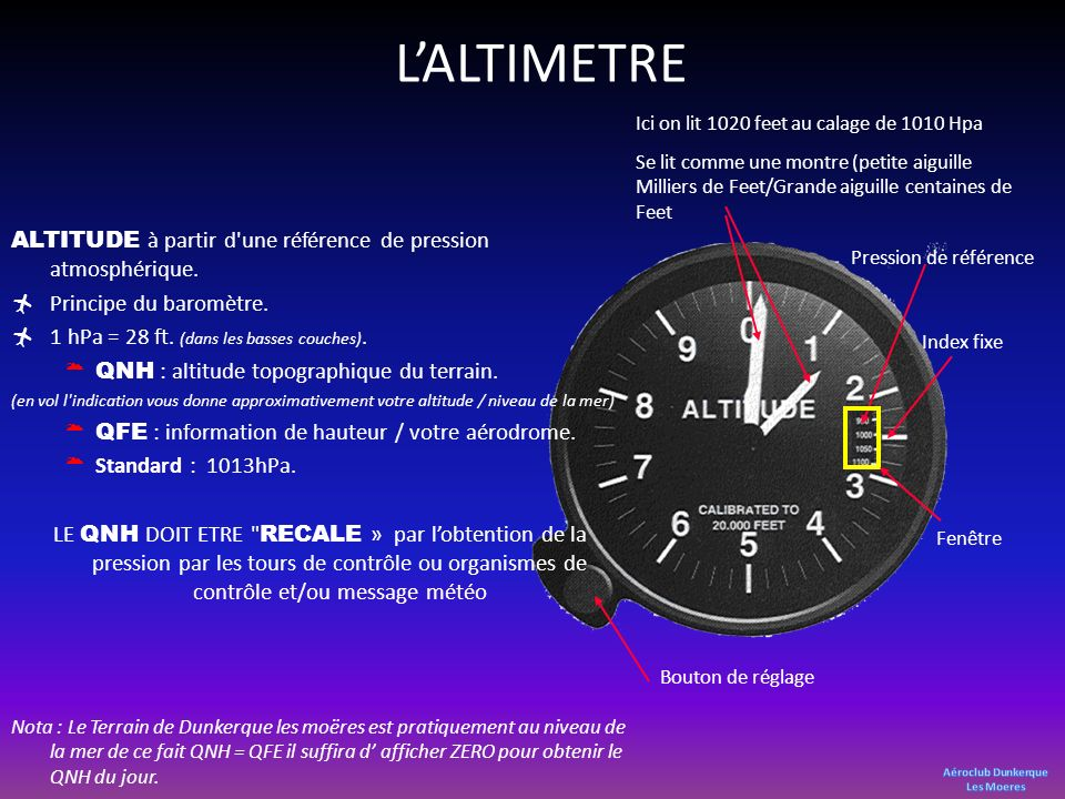 L'ALTIMETRE Ici on lit 1020 feet au calage de 1010 Hpa.