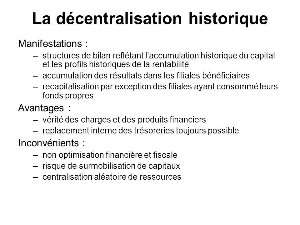 La décentralisation historique