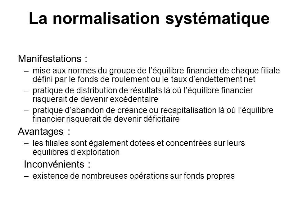 La normalisation systématique