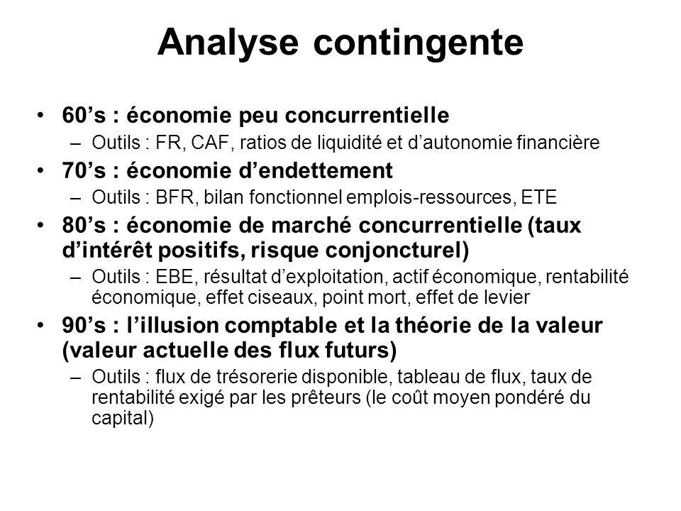 Analyse contingente 60's : économie peu concurrentielle