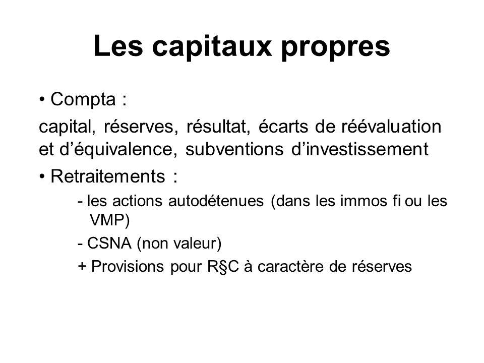 Les capitaux propres Compta :