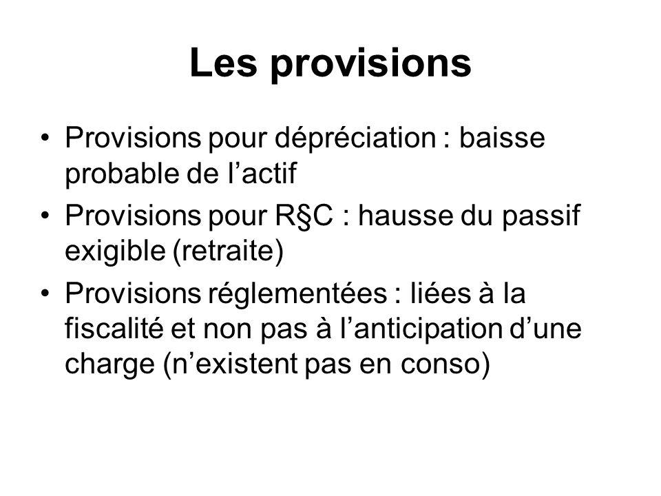 Les provisions Provisions pour dépréciation : baisse probable de l'actif. Provisions pour R§C : hausse du passif exigible (retraite)