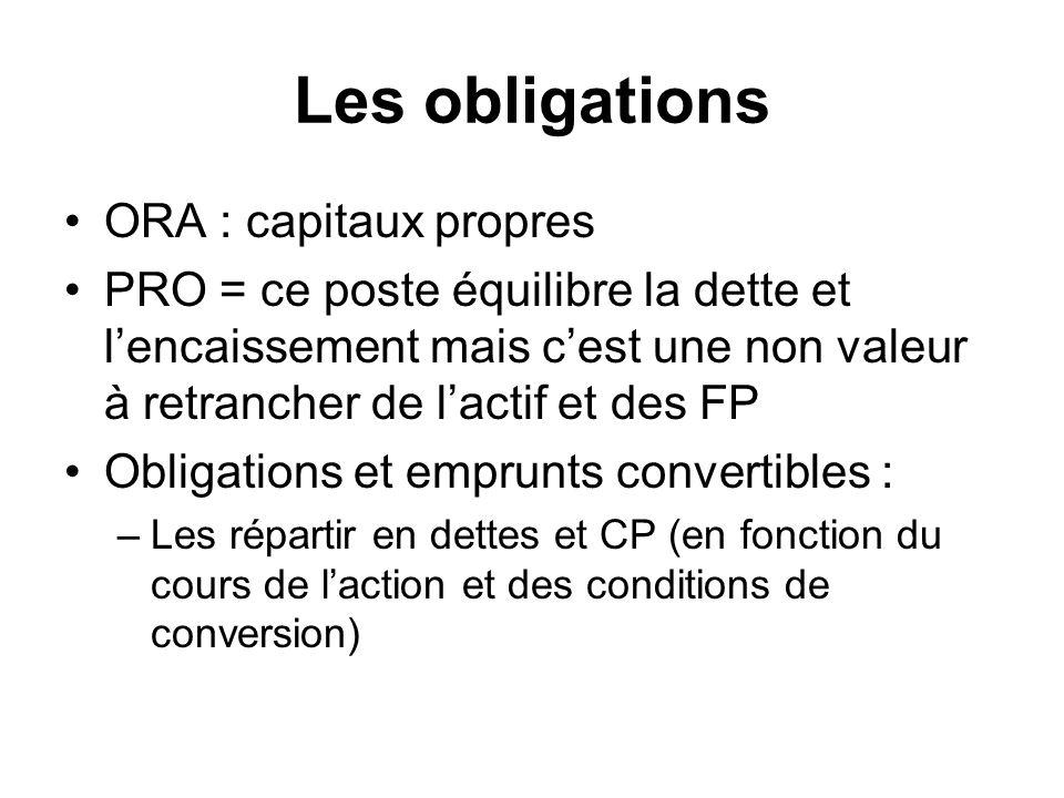 Les obligations ORA : capitaux propres