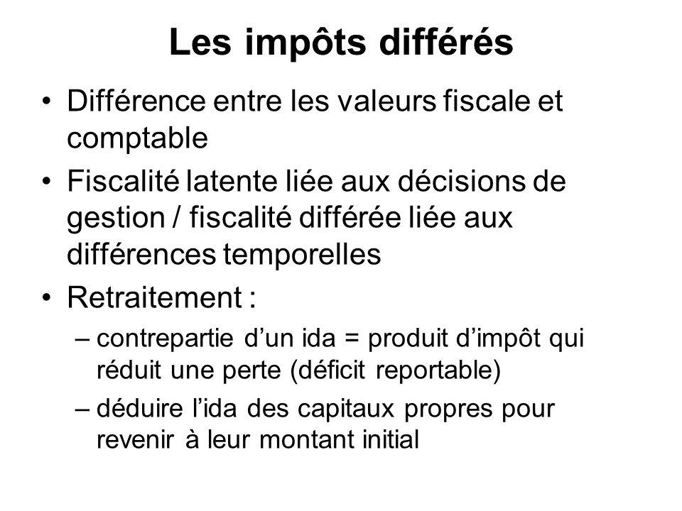 Les impôts différés Différence entre les valeurs fiscale et comptable