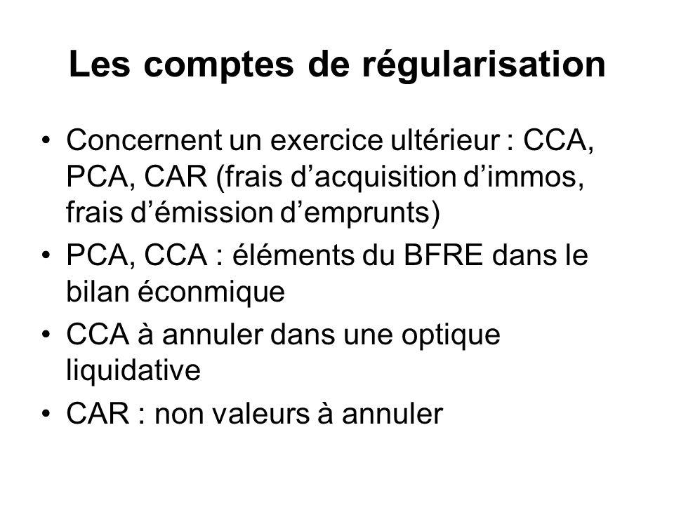 Les comptes de régularisation